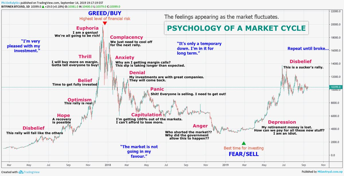 bitcoin rinkos vertės reikšmė( mvrv santykis) bitmax bitcoin